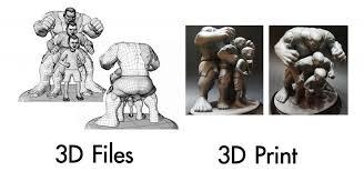 เทคโนโลยีการพิมพ์ แบบ 3 มิติ คือ อะไร
